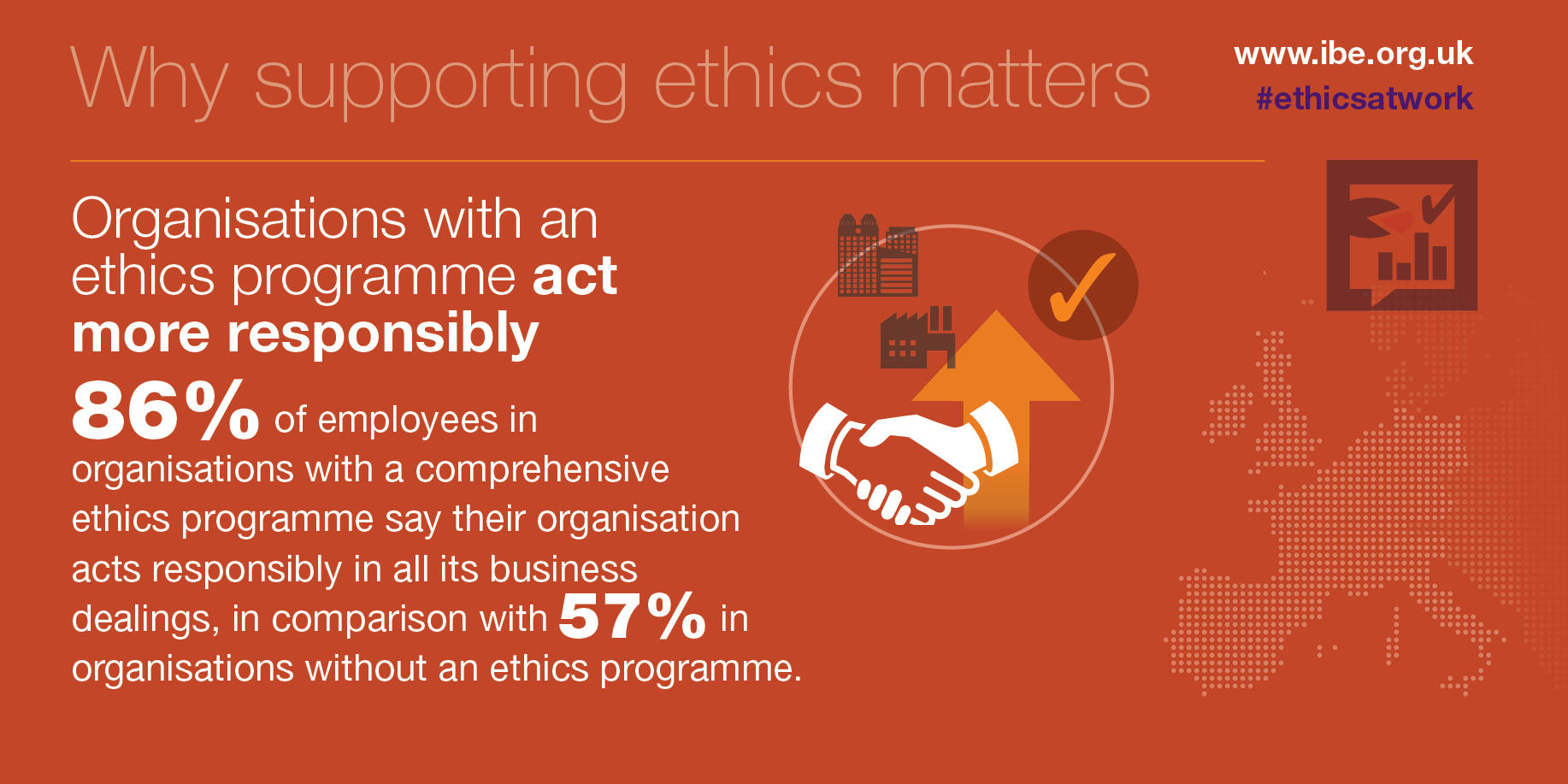 Why supporting ethics matters